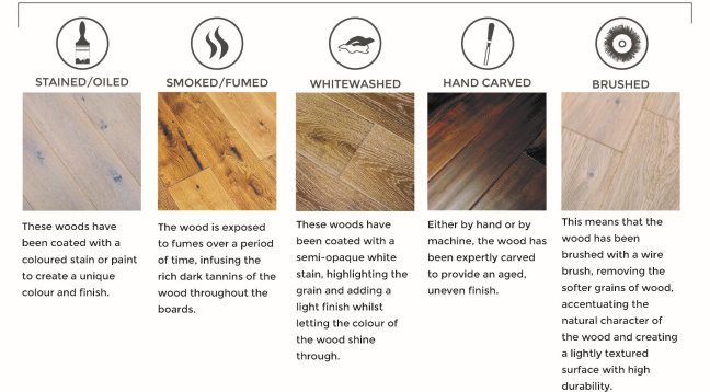 6 Top Wood Flooring Tips To Consider Before You Buy!